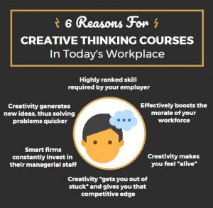 creative thinking company
