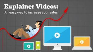 animated video marketing